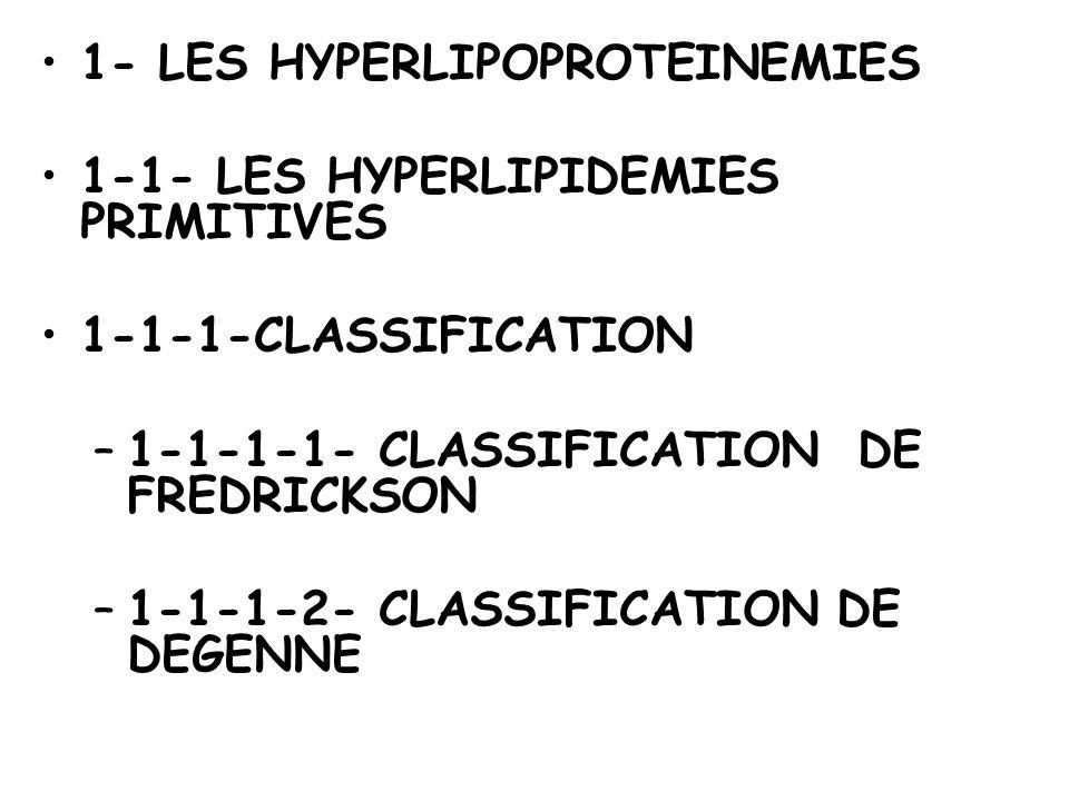 1- LES HYPERLIPOPROTEINEMIES