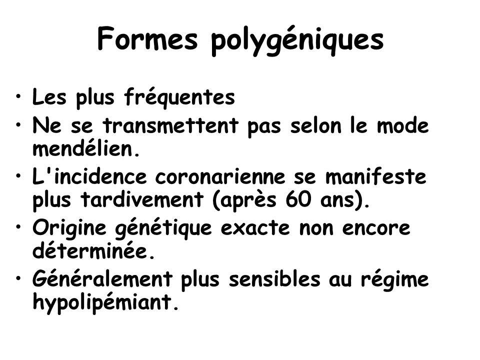 Formes polygéniques Les plus fréquentes