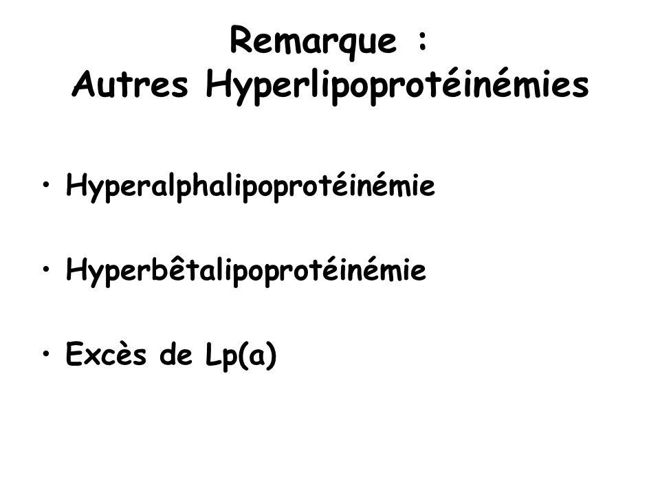 Remarque : Autres Hyperlipoprotéinémies