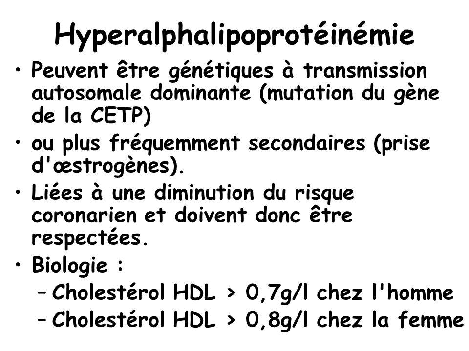 Hyperalphalipoprotéinémie