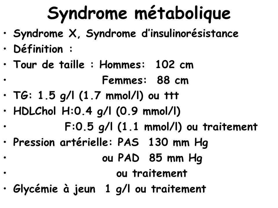 Syndrome métabolique Syndrome X, Syndrome d'insulinorésistance