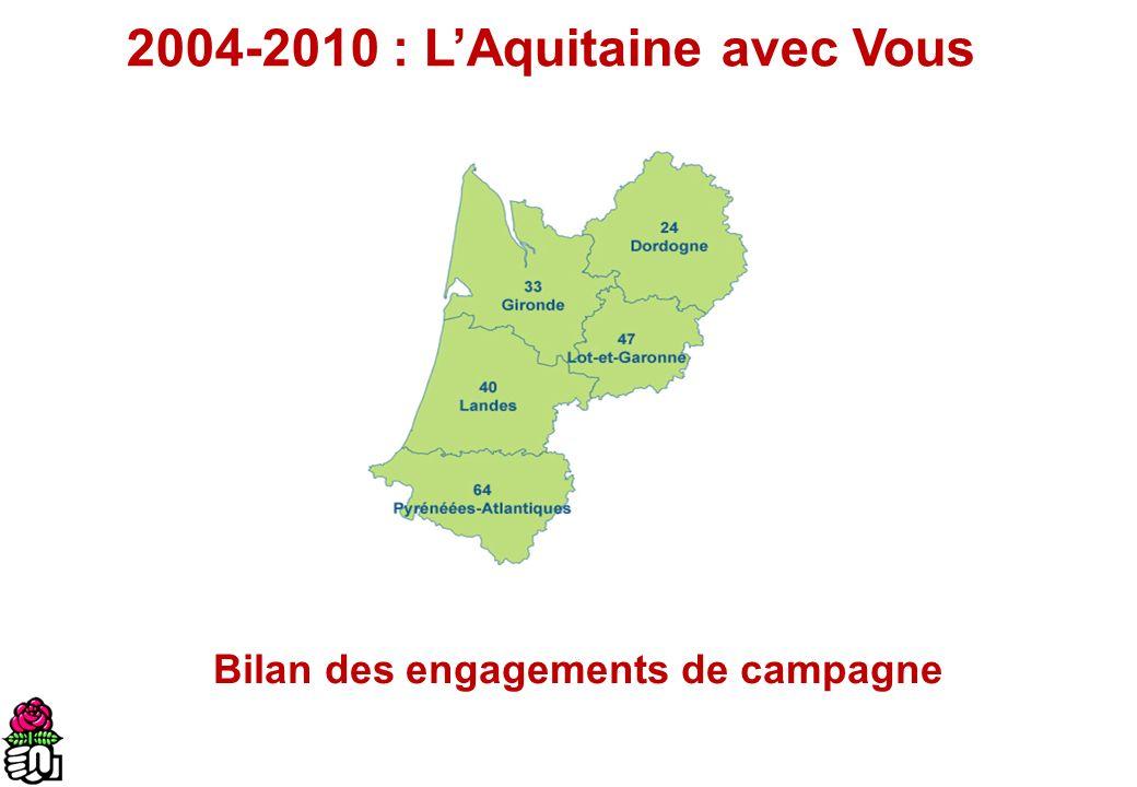 Bilan des engagements de campagne