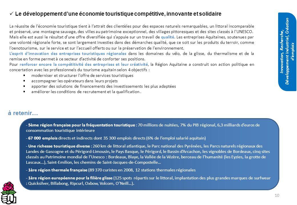 Innovation, Recherche, Développement industriel, Création d'emplois