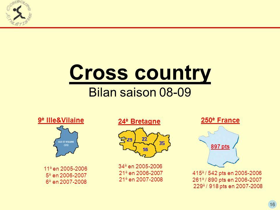 Cross country Bilan saison 08-09
