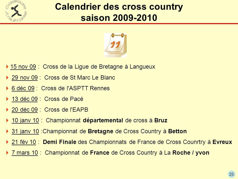 Calendrier des cross country saison 2009-2010