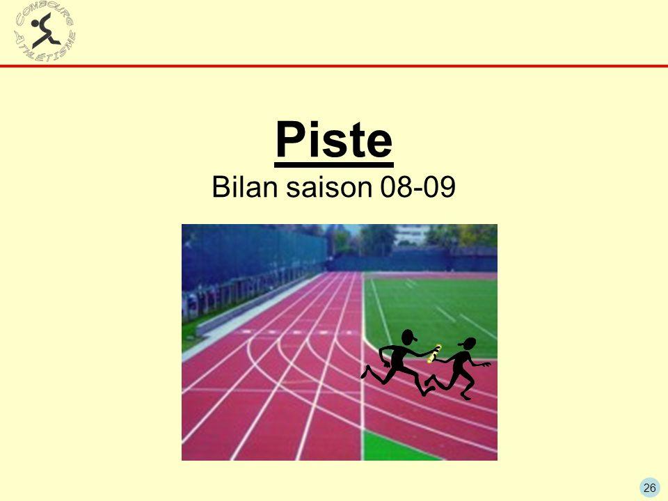 Piste Bilan saison 08-09