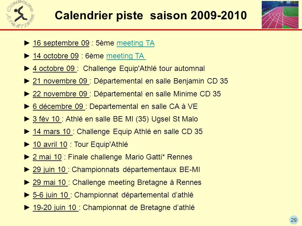 Calendrier piste saison 2009-2010