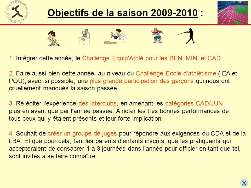 Objectifs de la saison 2009-2010 :