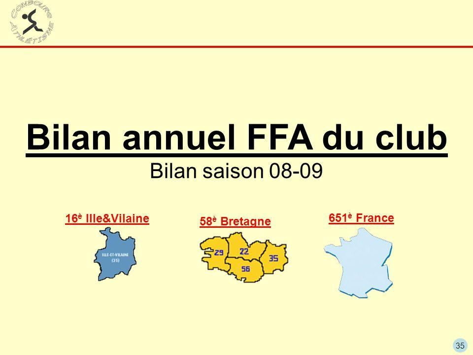 Bilan annuel FFA du club Bilan saison 08-09