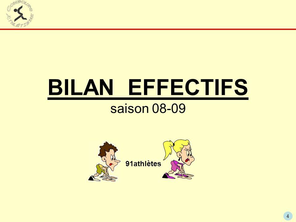 BILAN EFFECTIFS saison 08-09