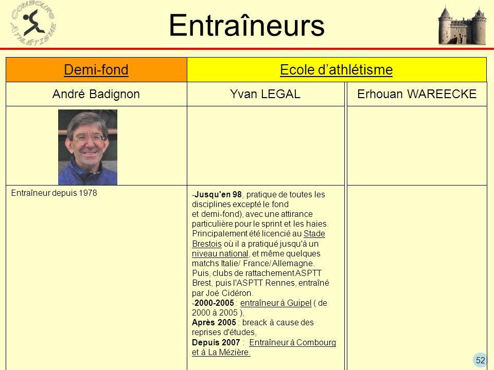 Entraîneurs Demi-fond Ecole d'athlétisme André Badignon Yvan LEGAL