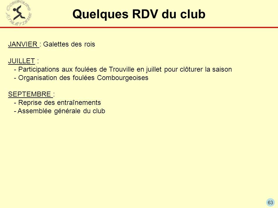Quelques RDV du club JANVIER : Galettes des rois JUILLET :