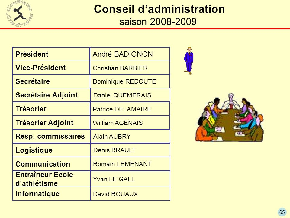 Conseil d'administration saison 2008-2009