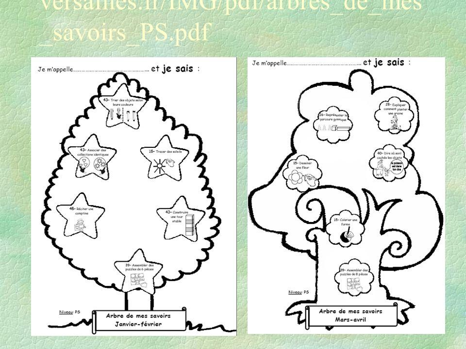 Mon arbre des savoirs PS : http://www. ien-laferte. ac-versailles