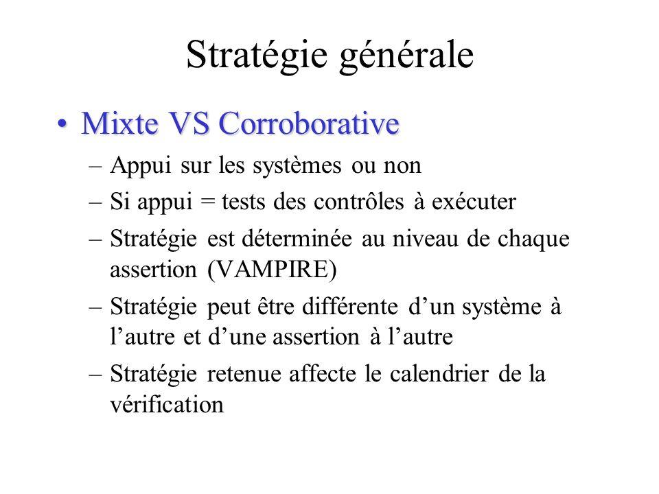 Stratégie générale Mixte VS Corroborative