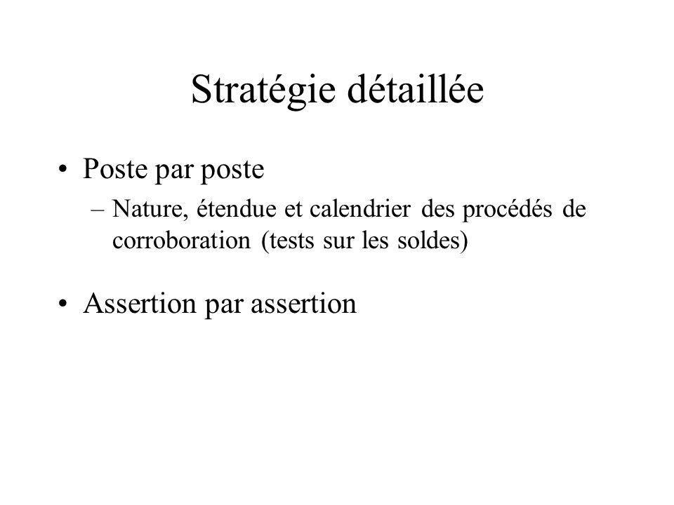 Stratégie détaillée Poste par poste Assertion par assertion