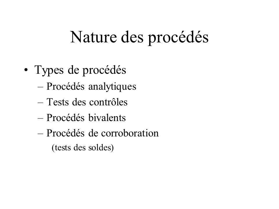 Nature des procédés Types de procédés Procédés analytiques