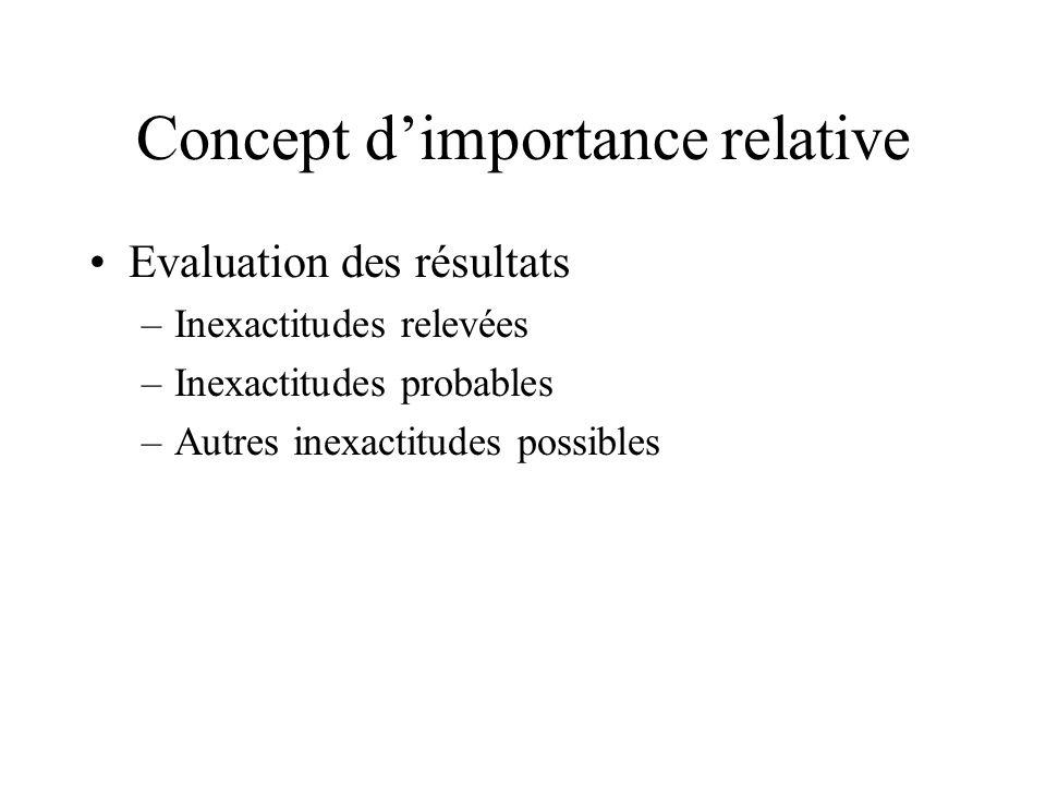 Concept d'importance relative