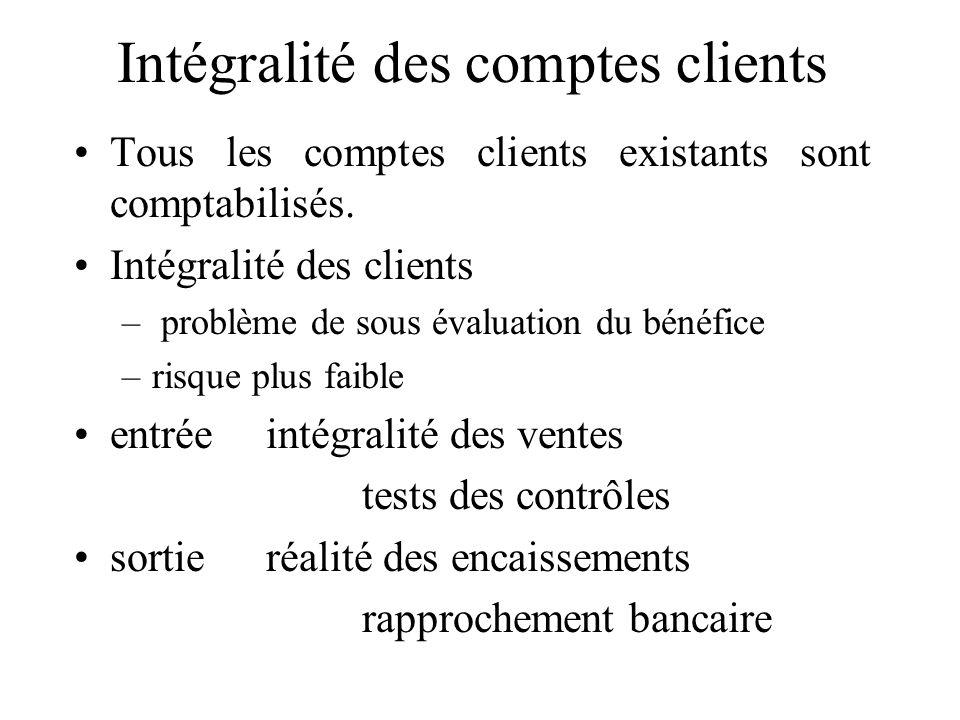 Intégralité des comptes clients