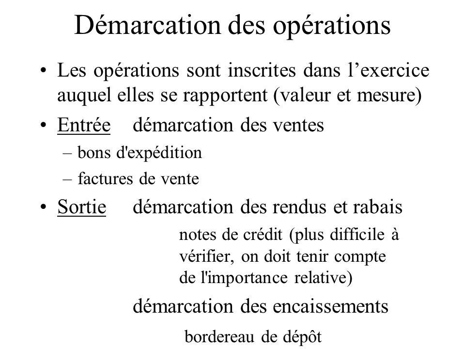 Démarcation des opérations