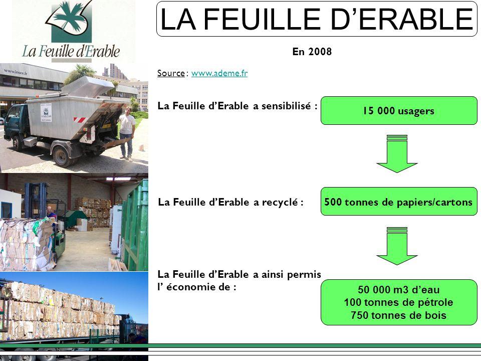 LA FEUILLE D'ERABLE En 2008 La Feuille d'Erable a sensibilisé :