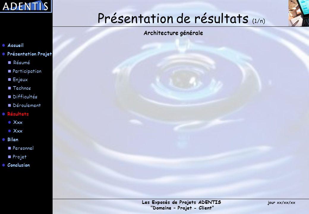 Présentation de résultats (1/n)