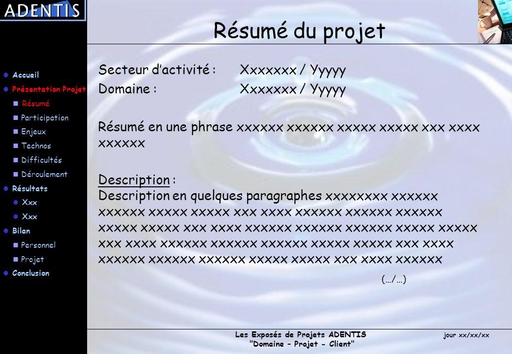 Résumé du projet Secteur d'activité : Xxxxxxx / Yyyyy