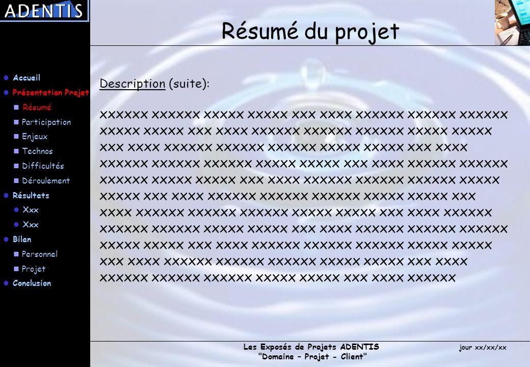 Résumé du projet Accueil. Présentation Projet. Résumé. Participation Enjeux. Technos. Difficultés.