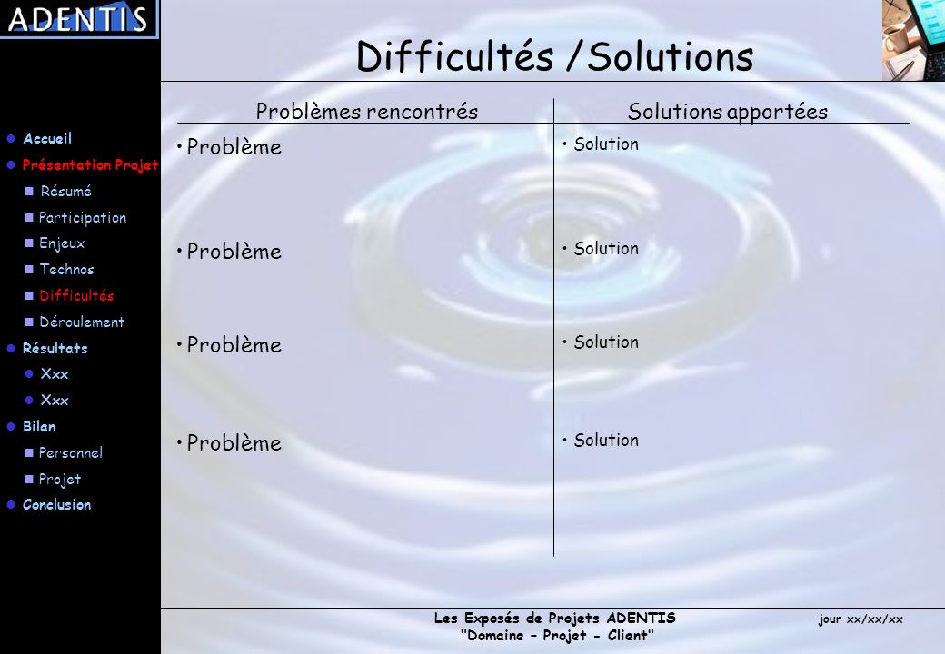 Difficultés /Solutions