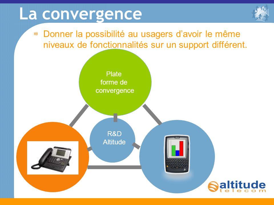 La convergence Donner la possibilité au usagers d'avoir le même niveaux de fonctionnalités sur un support différent.