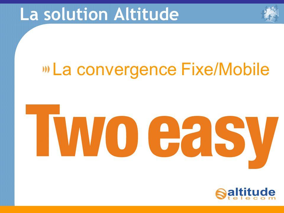 La convergence Fixe/Mobile