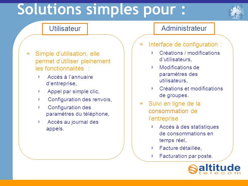 Solutions simples pour :