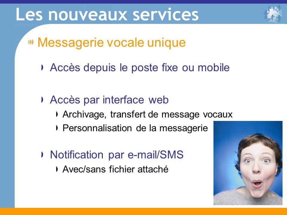 Les nouveaux services Messagerie vocale unique