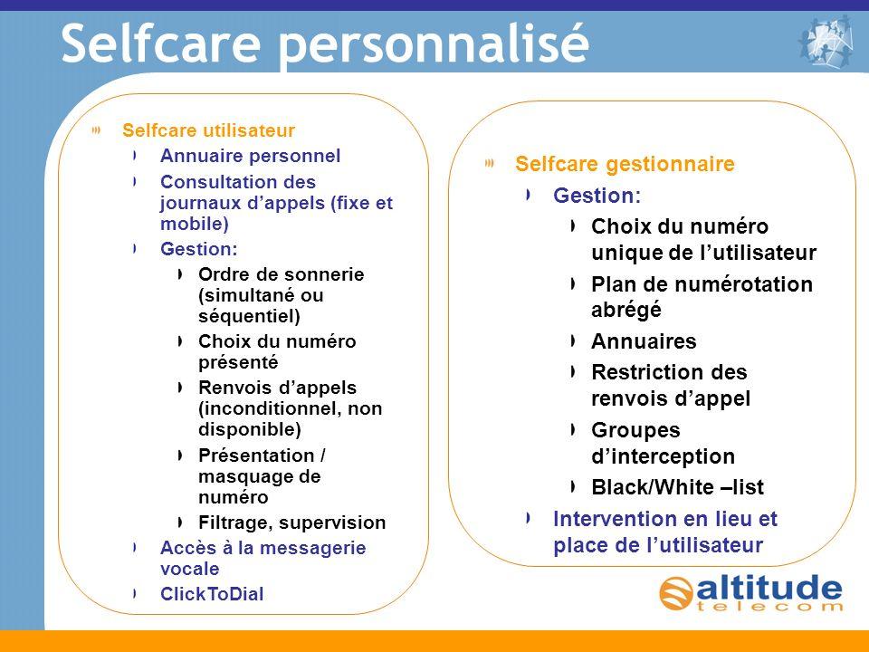 Selfcare personnalisé