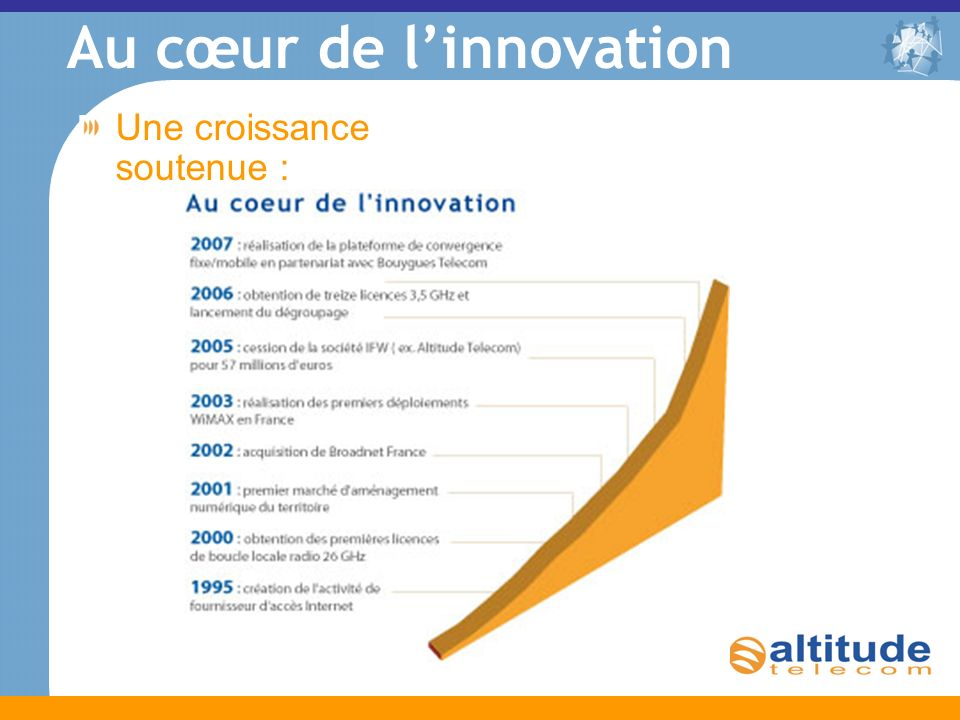 Au cœur de l'innovation