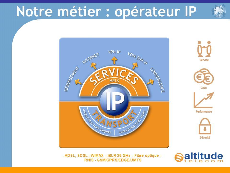 Notre métier : opérateur IP