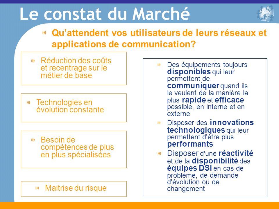 Le constat du Marché Qu'attendent vos utilisateurs de leurs réseaux et applications de communication