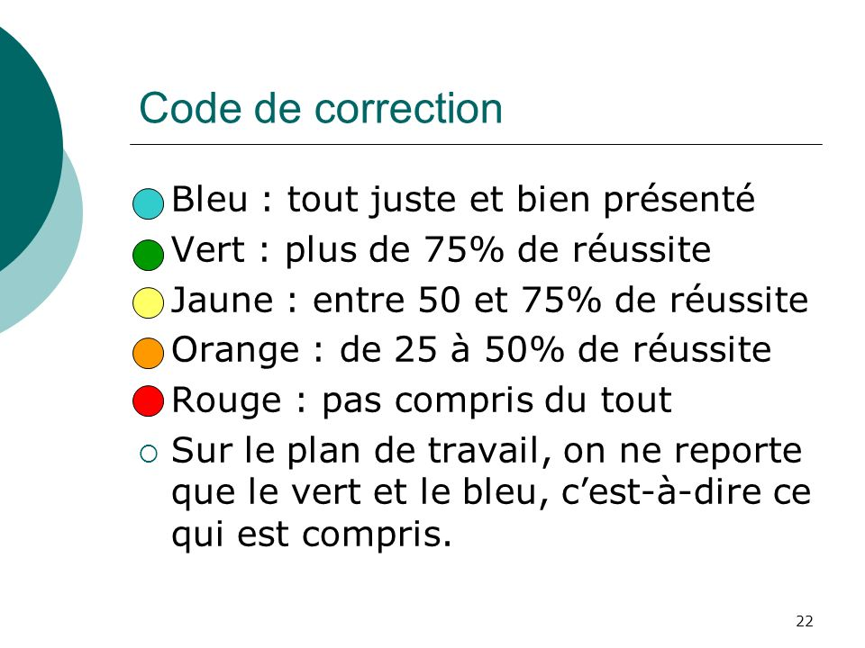 Code de correction Bleu : tout juste et bien présenté