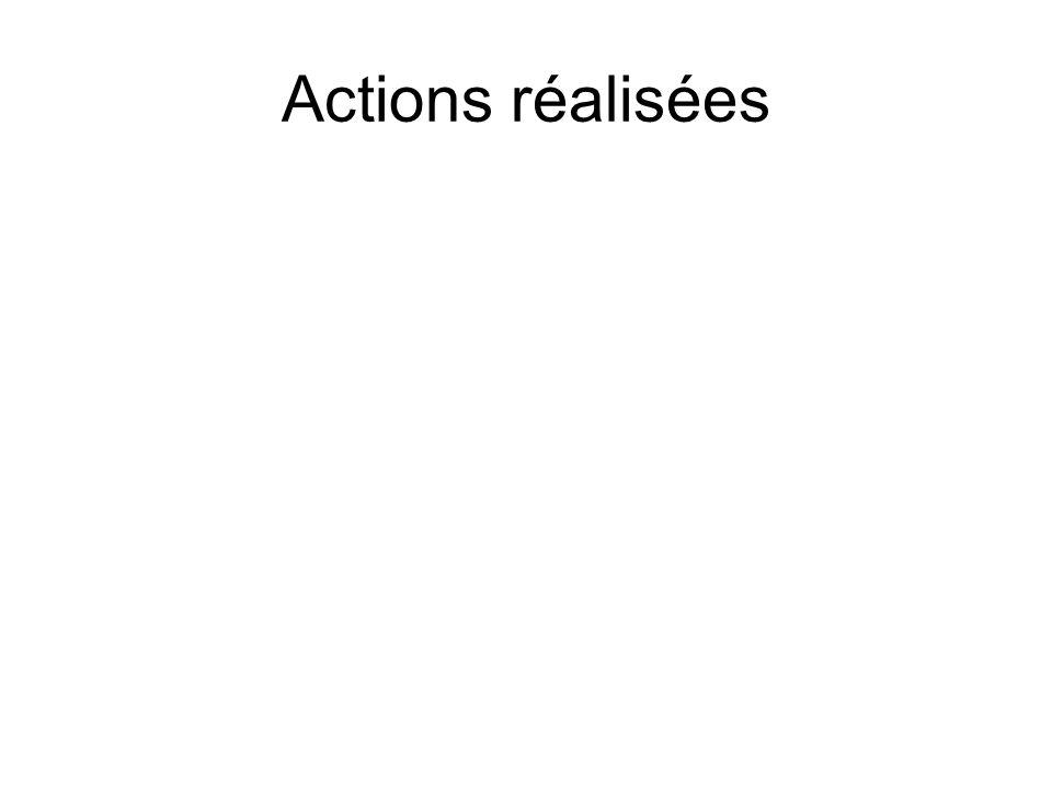Actions réalisées