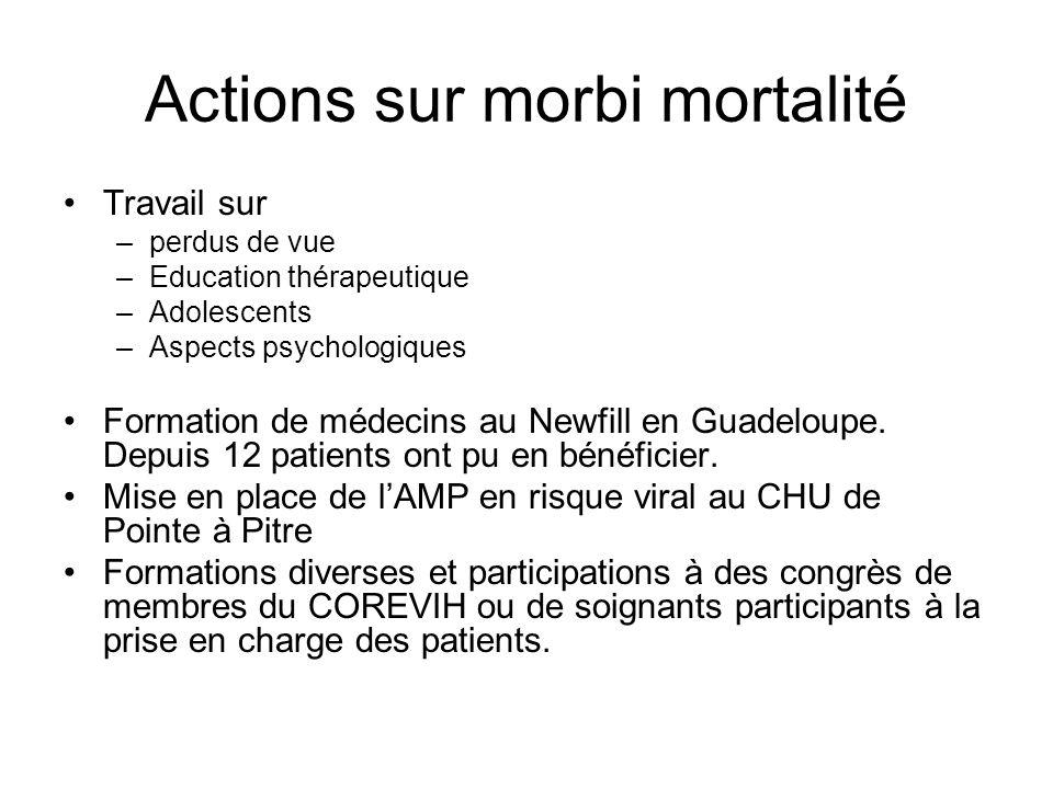 Actions sur morbi mortalité