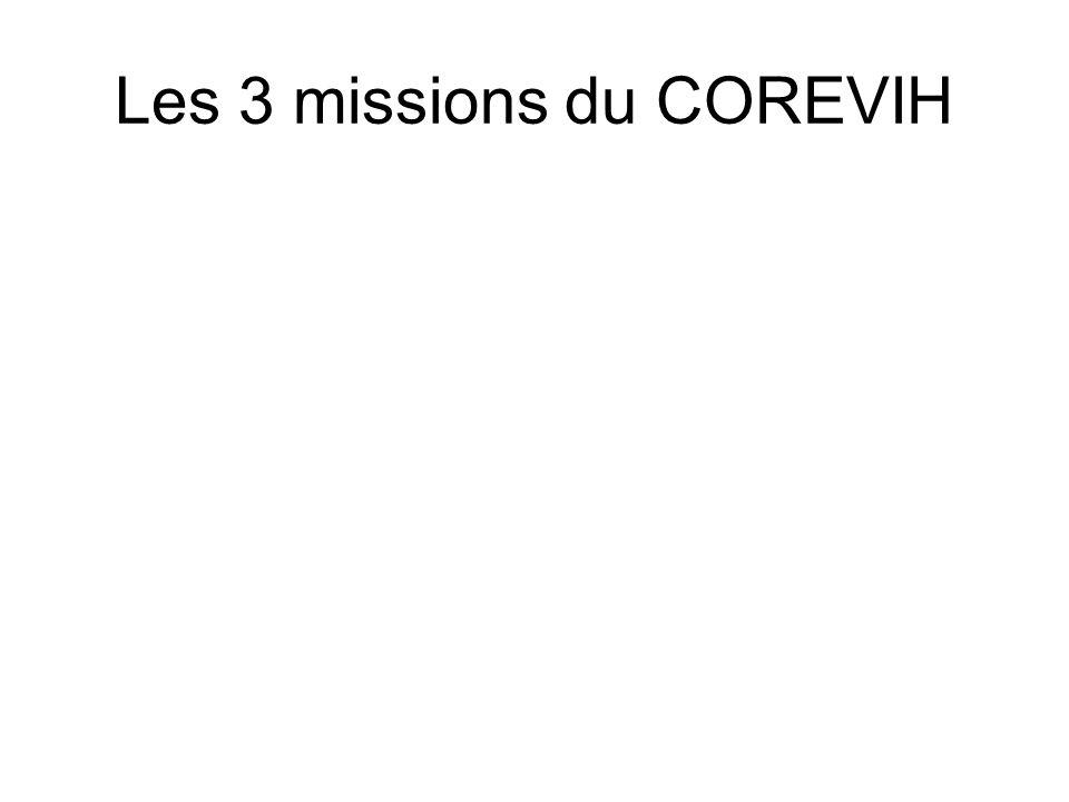 Les 3 missions du COREVIH