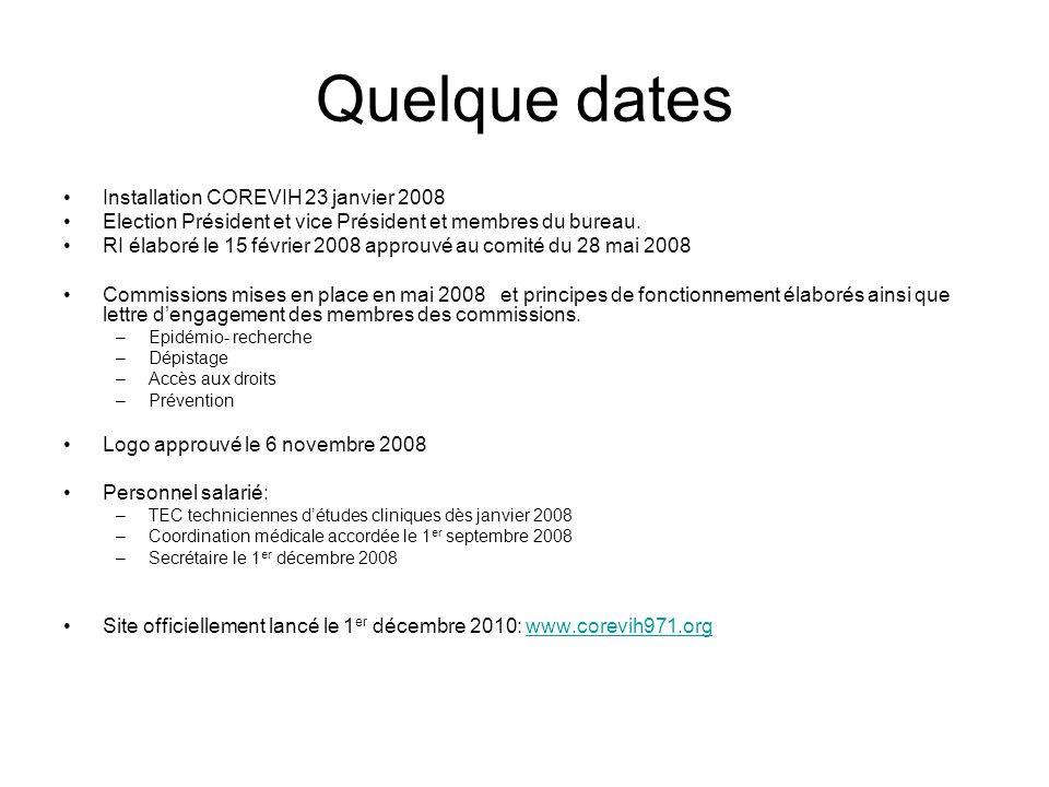 Quelque dates Installation COREVIH 23 janvier 2008