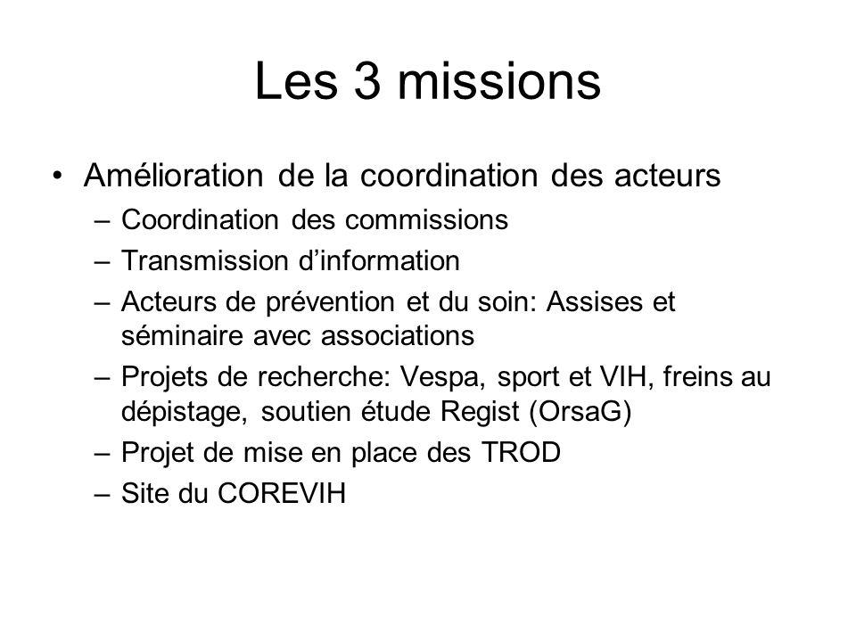 Les 3 missions Amélioration de la coordination des acteurs