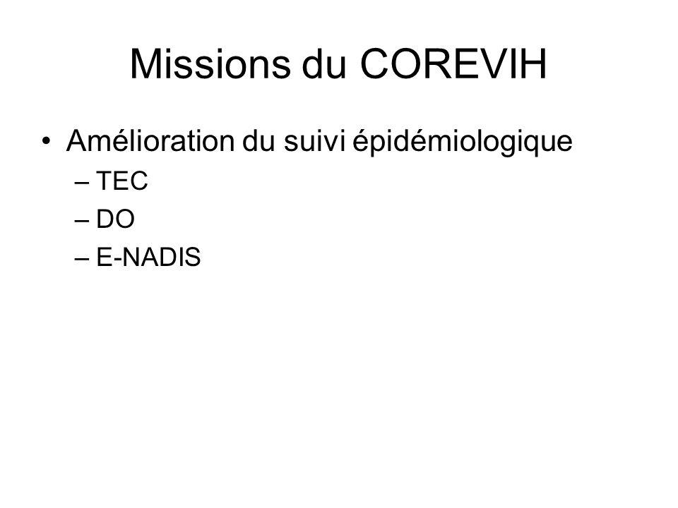 Missions du COREVIH Amélioration du suivi épidémiologique TEC DO