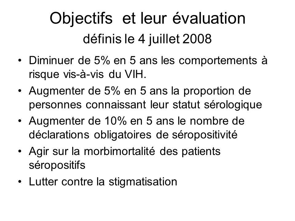 Objectifs et leur évaluation définis le 4 juillet 2008