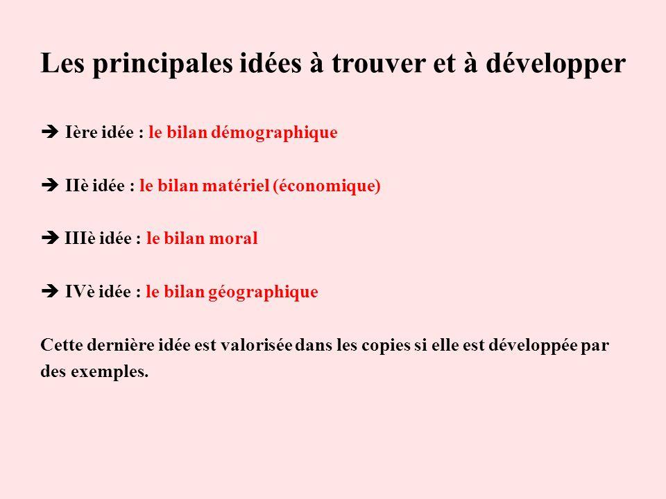 Les principales idées à trouver et à développer