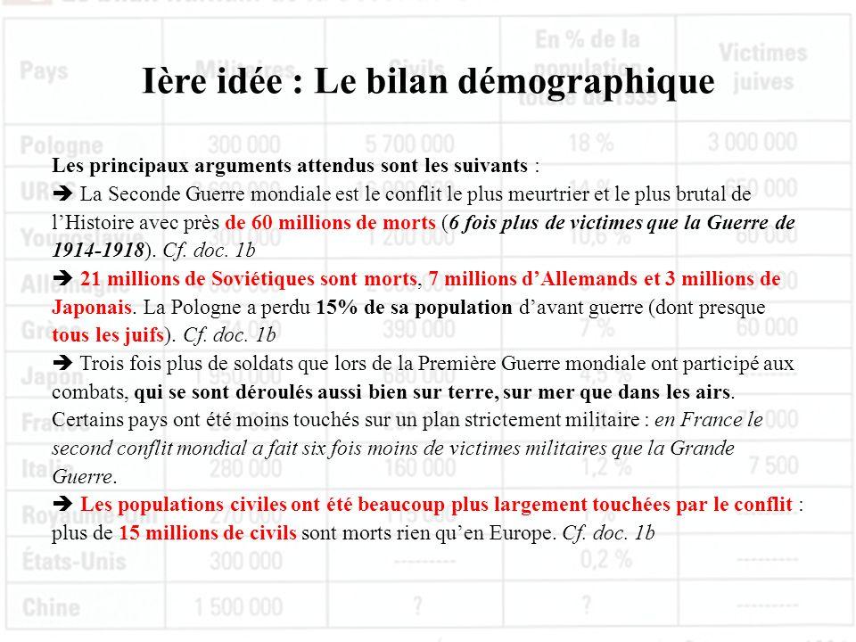 Ière idée : Le bilan démographique