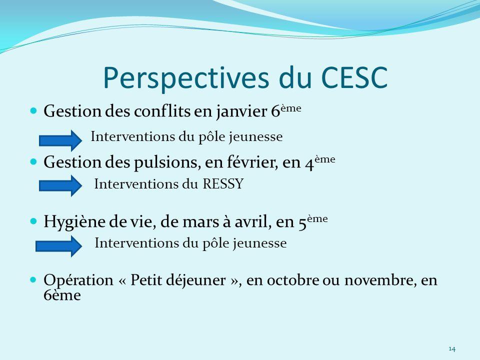 Perspectives du CESC Gestion des conflits en janvier 6ème