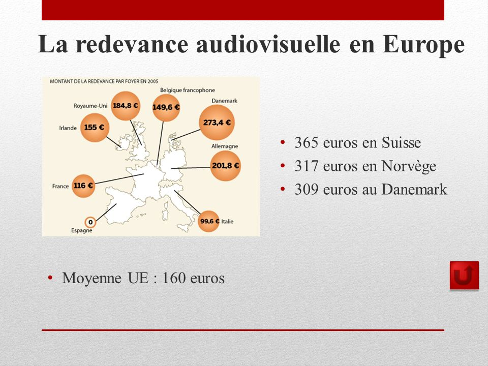 La redevance audiovisuelle en Europe