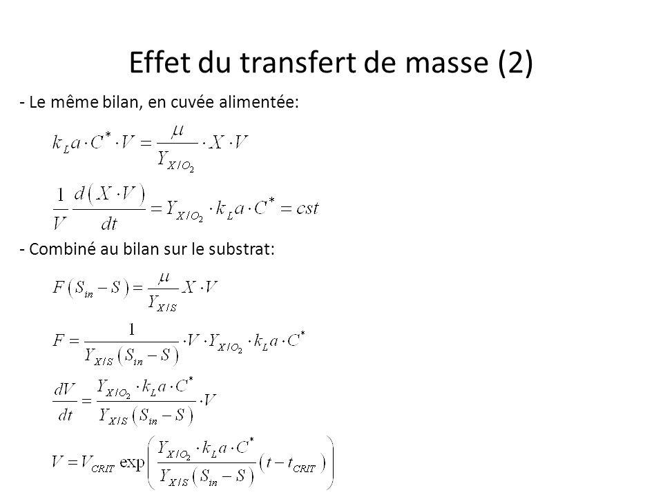 Effet du transfert de masse (2)